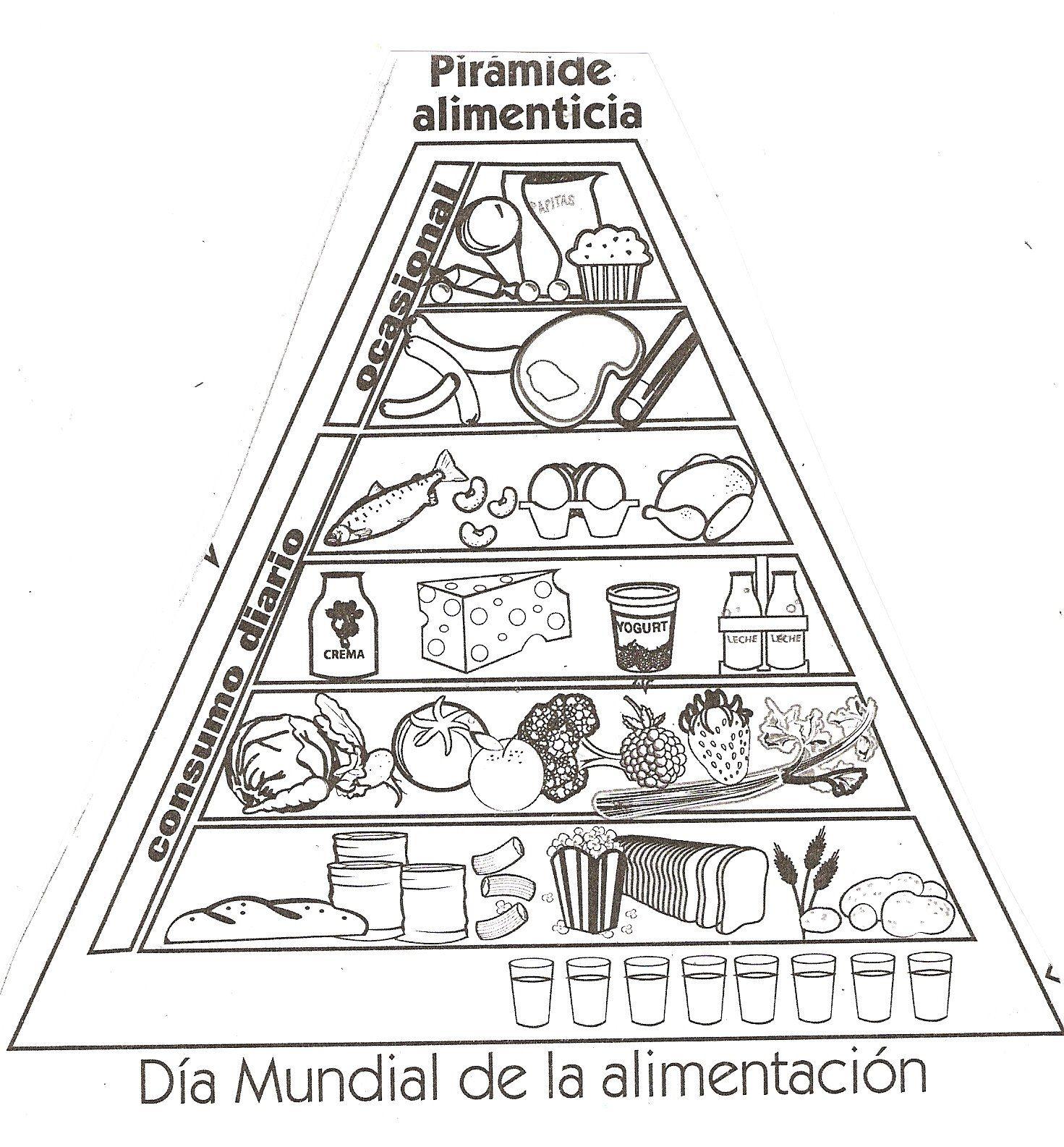 piramide alimenticia dibujos para colorear | Piramide colorear ...