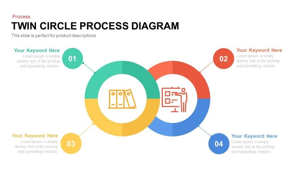Process diagram twin circle process diagram powerpoint and keynote process diagram twin circle process diagram powerpoint and keynote template ccuart Choice Image