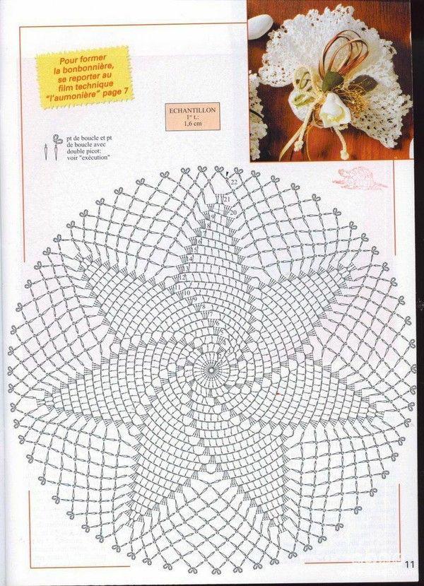 Crochet doily with diagram. | Szydełko, druty | Pinterest | Carpeta ...