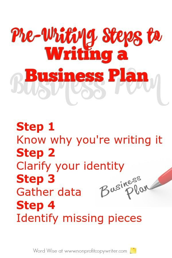 Use these pre-writing steps to writing a business plan Great for - Copy Editor Resume