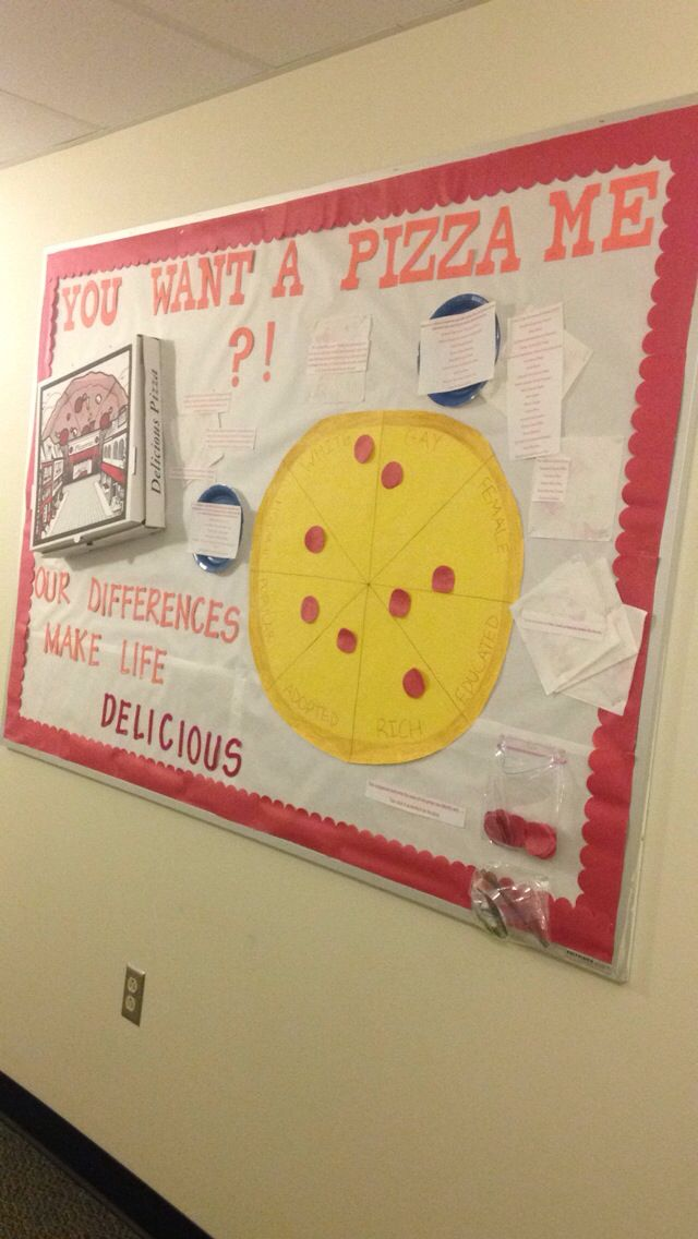 Ra pizza