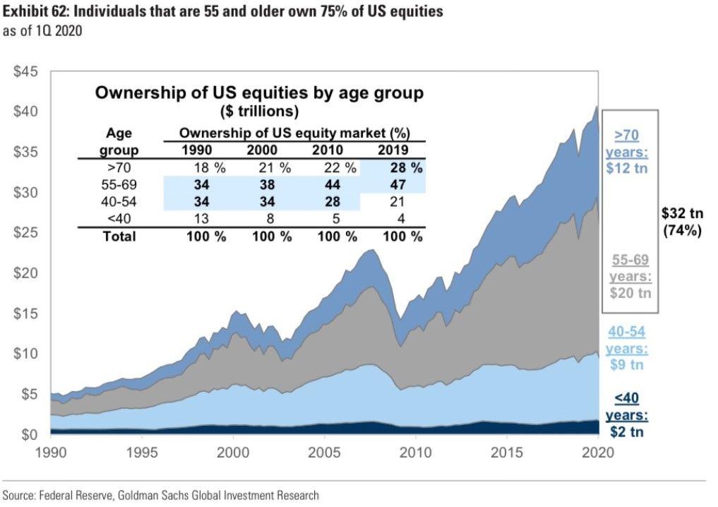 Pin On Stocks