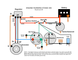Risultati immagini per VW engine test stand Gadgets Vw
