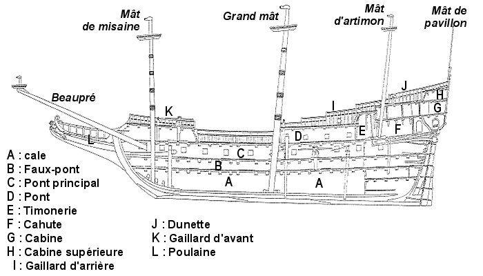 Schema D Un Bateau Pirate Plans De Bateau Bateau Pirate Bateau