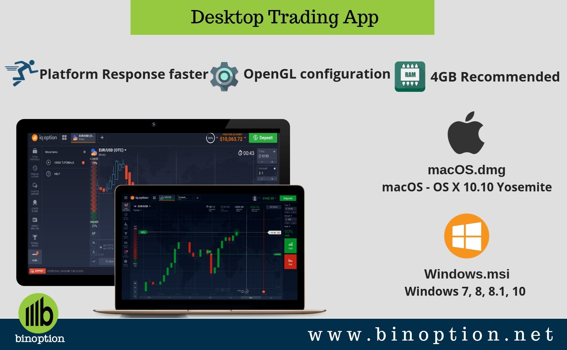 Iq Option Online Trading Trading Brokers Trading Strategies