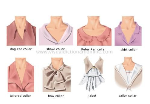 Collars And Necklines On Tops Great Picture Reference