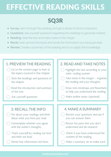 4 steps to reading your textbook efficiently school pinterest