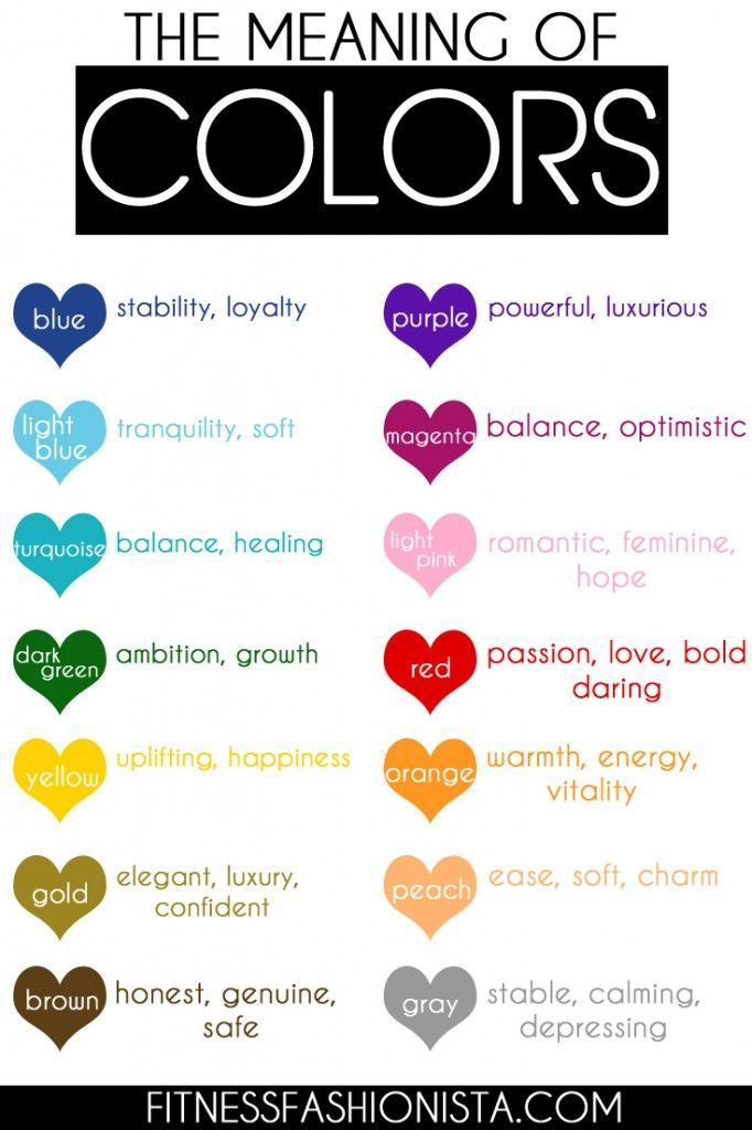 Found on Bing from www.pinterest.ca | Color meanings, Color psychology,  Colors and emotions