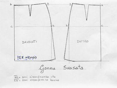 the best attitude 1ce50 93eb3 cartamodello Gonna svasata bianco e nero - tutorial su ...