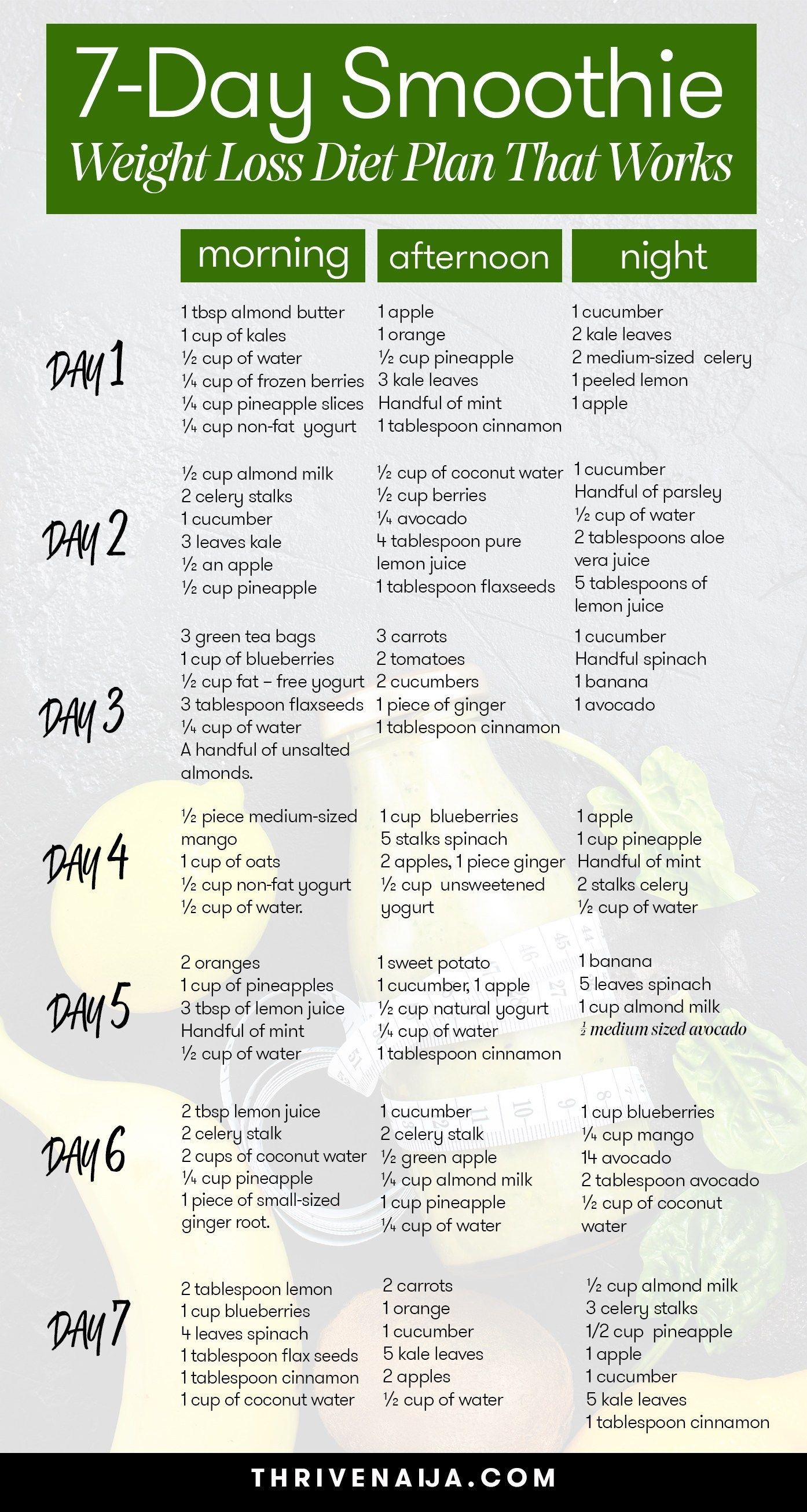 Photo of 7-Day Smoothie Weight Loss Diet Plan 2020 | ThriveNaija
