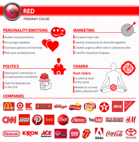 What Your Logo's Color Says About Your Company (Infographic)   Fast Company   Business + Innovation