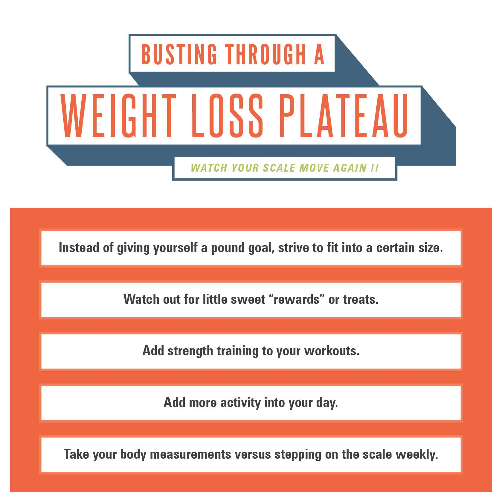 Busting through a weight-loss plateau
