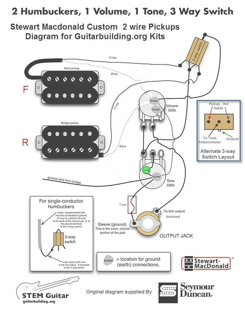 Mini Humbuckers Wiring 1 Volume 1 tone Best Of | Guitar pickups, Guitar,  WirePinterest