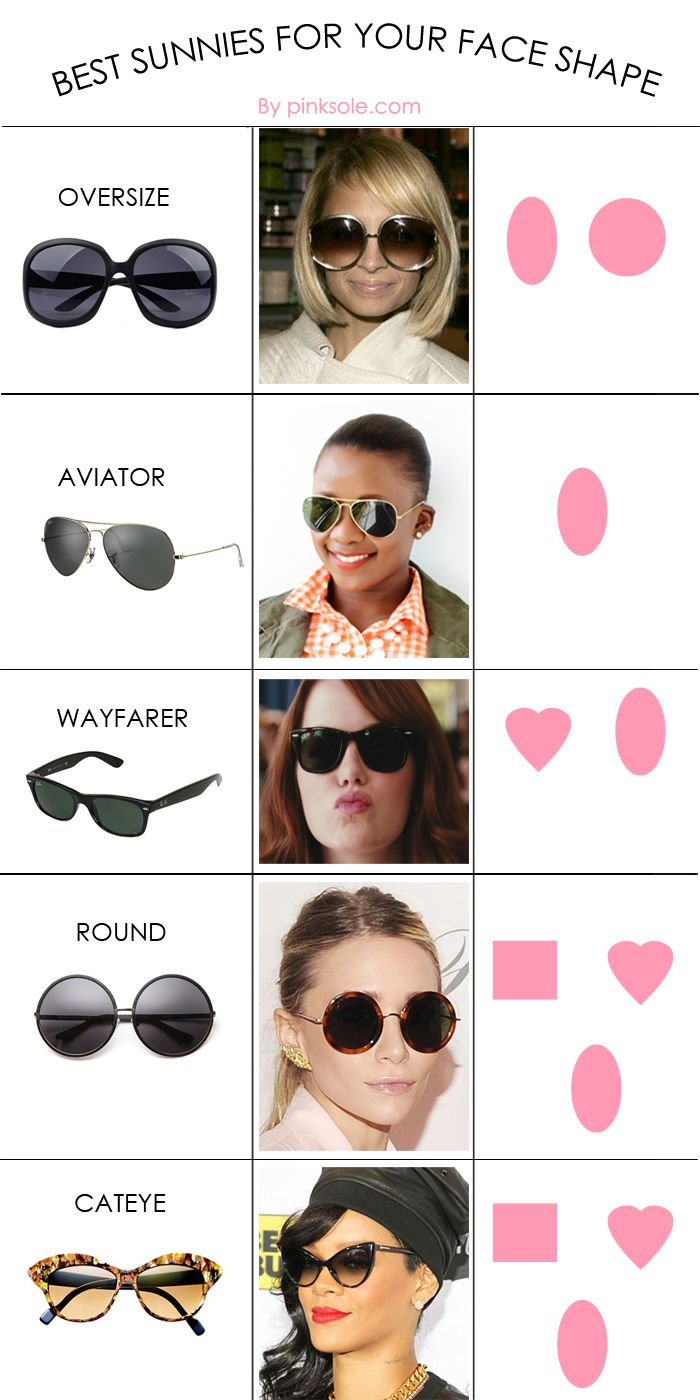 a92c6209f1 Sunglasses for your Face Shape