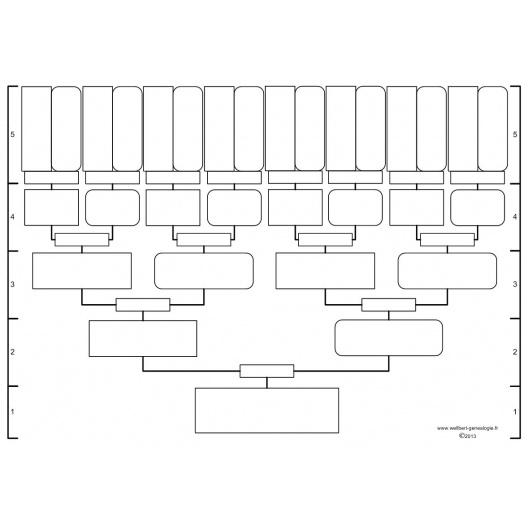 Arbre Genealogique Gratuit A Remplir Frais Arbre Genealogique Gratuit A Imprimer Arbre Genealogique Gratuit Modele Arbre Genealogique Arbre Genealogique
