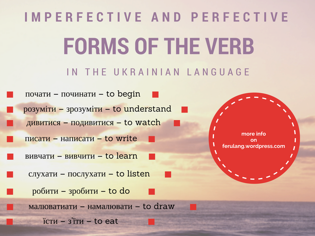 Lesson 7 Imperfective And Perfective Forms Of The Verb