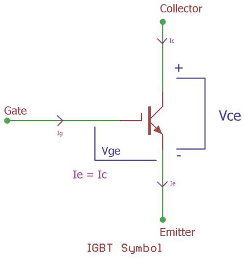 Igbt Insulated Gate Bipolar Transistor In 2020 Electronic Circuit Projects Transistors Circuit Projects