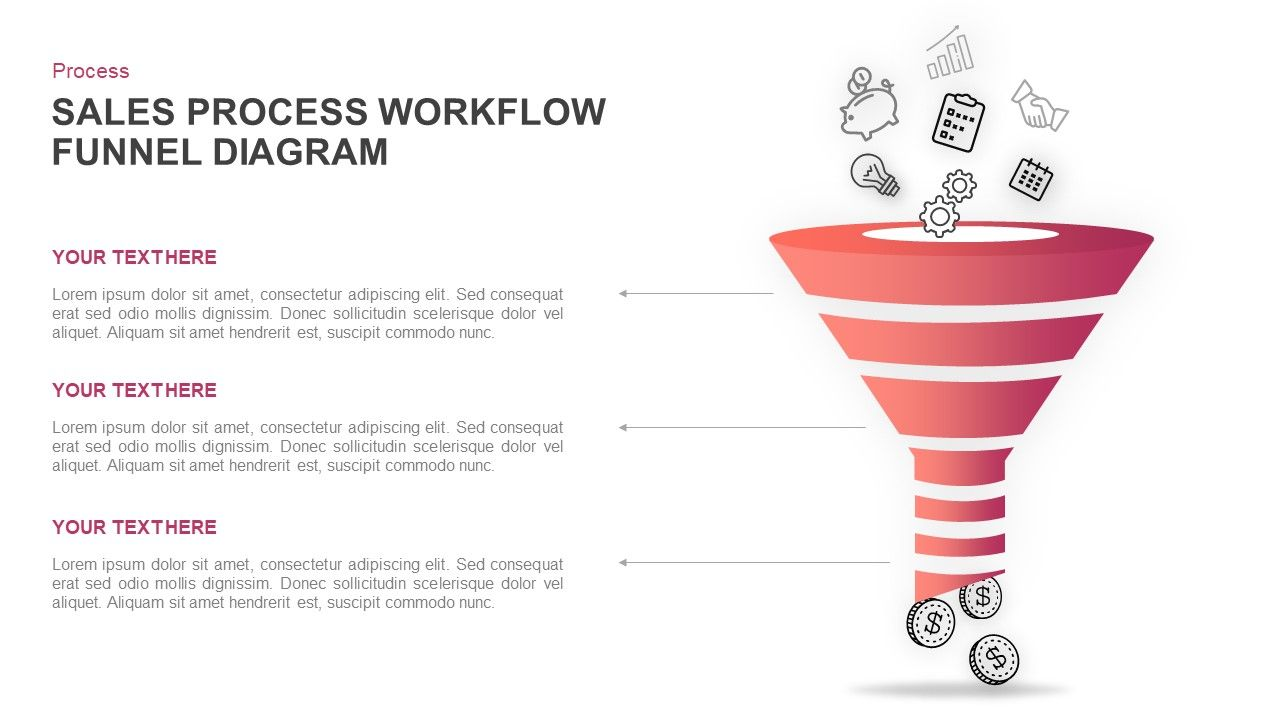 Sales Process Workflow Funnel Diagram Powerpoint Template And