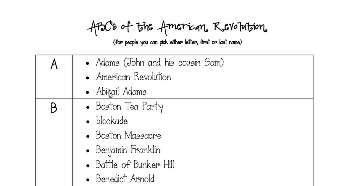More American Revolution Revolutionary war projects