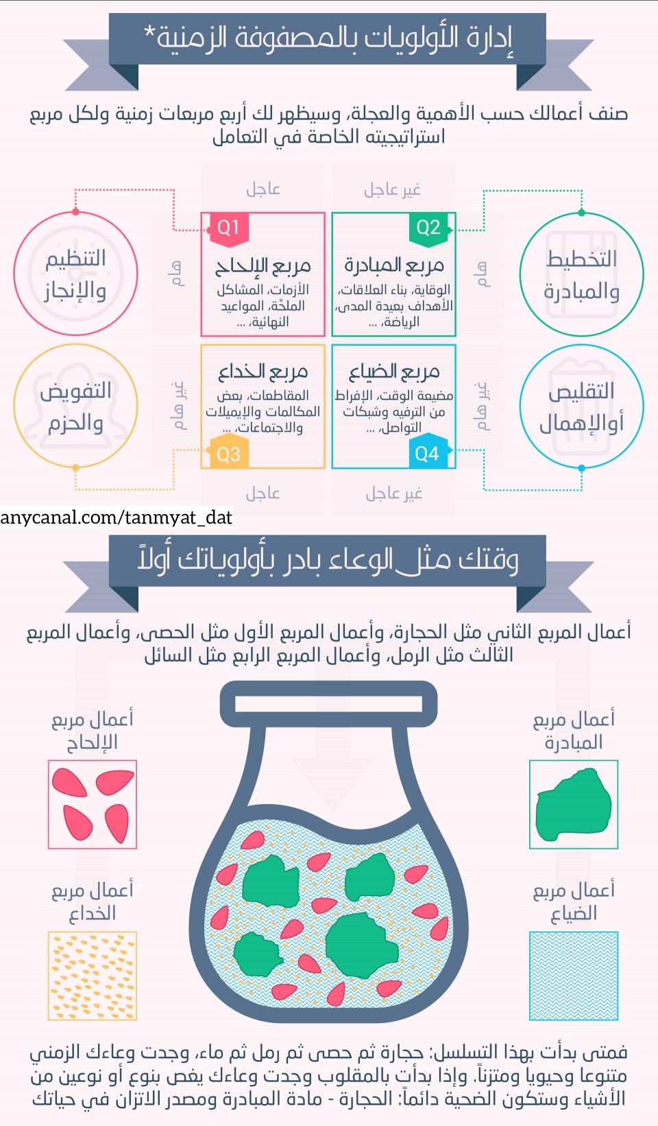 تنمية الذات كيف تكون حكيما انفوجرافيك مكة Positive Notes Life Habits Infographic