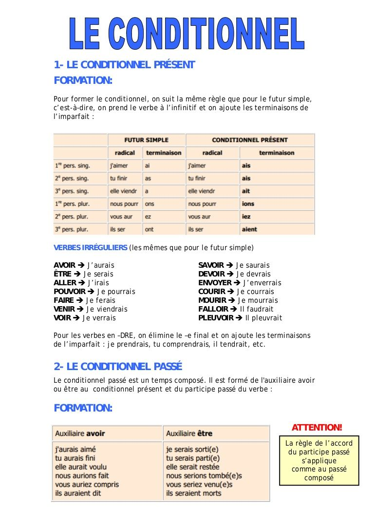 Quand Utilise T On Le Conditionnel : quand, utilise, conditionnel, Conditionnel, Présent,, Phrases, Français,, French, Expressions