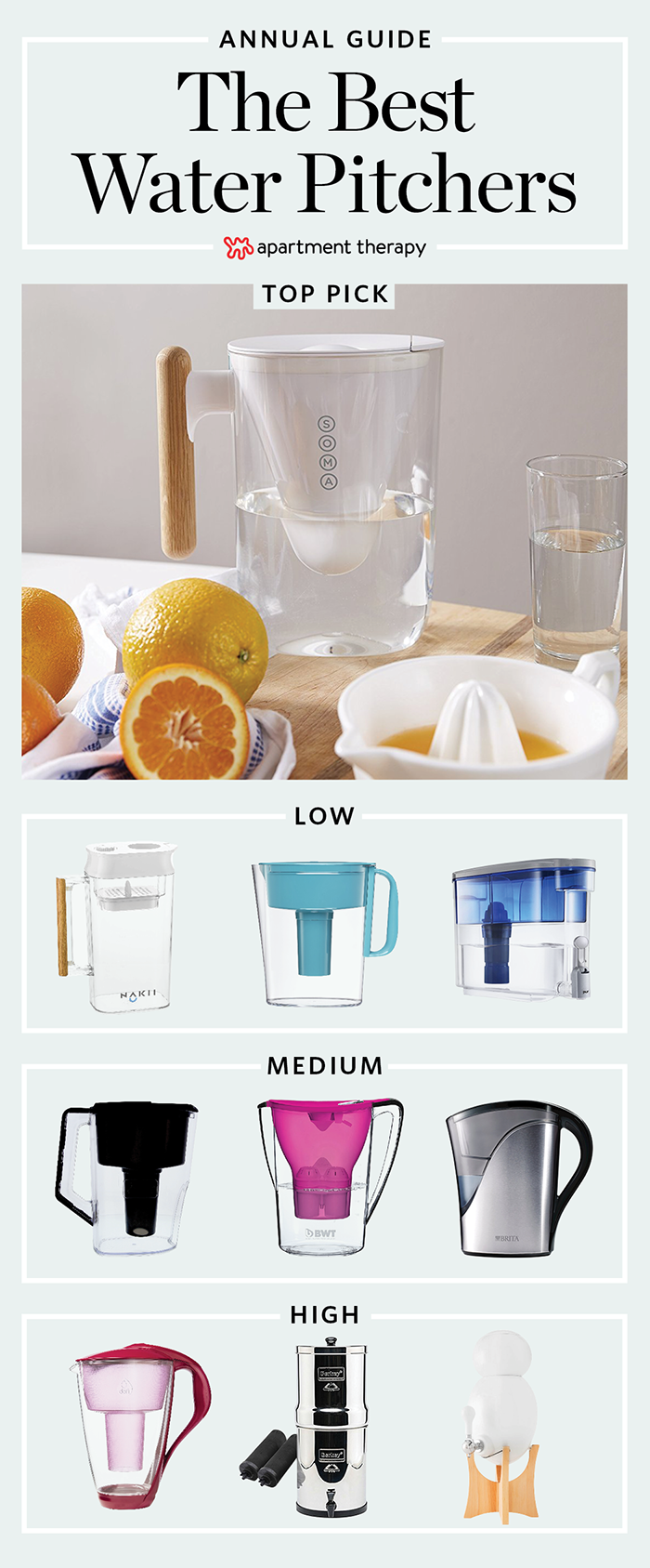 The Best Water Filter Pitchers With Images Water Filter