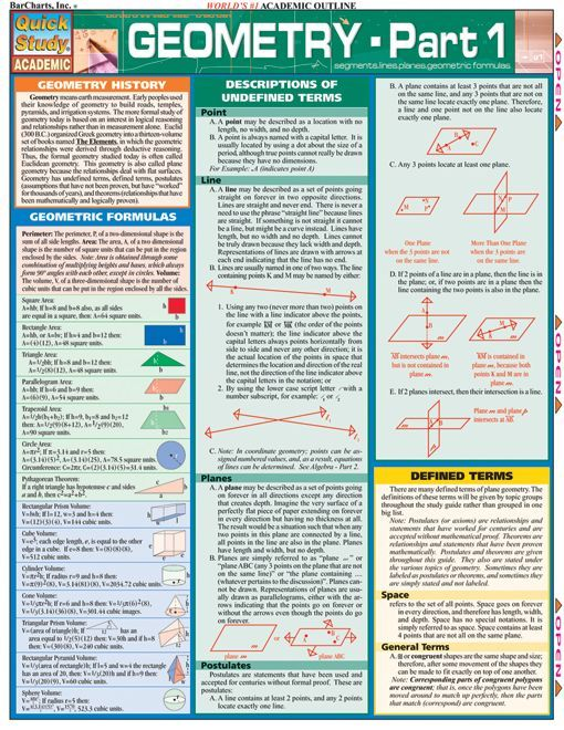 Geometry part 1 pinterest nursing books math and teacher this 4 page guide contains the fundamental structure of geometry topics covered include geometric formulas description of undefined terms defined terms fandeluxe Images