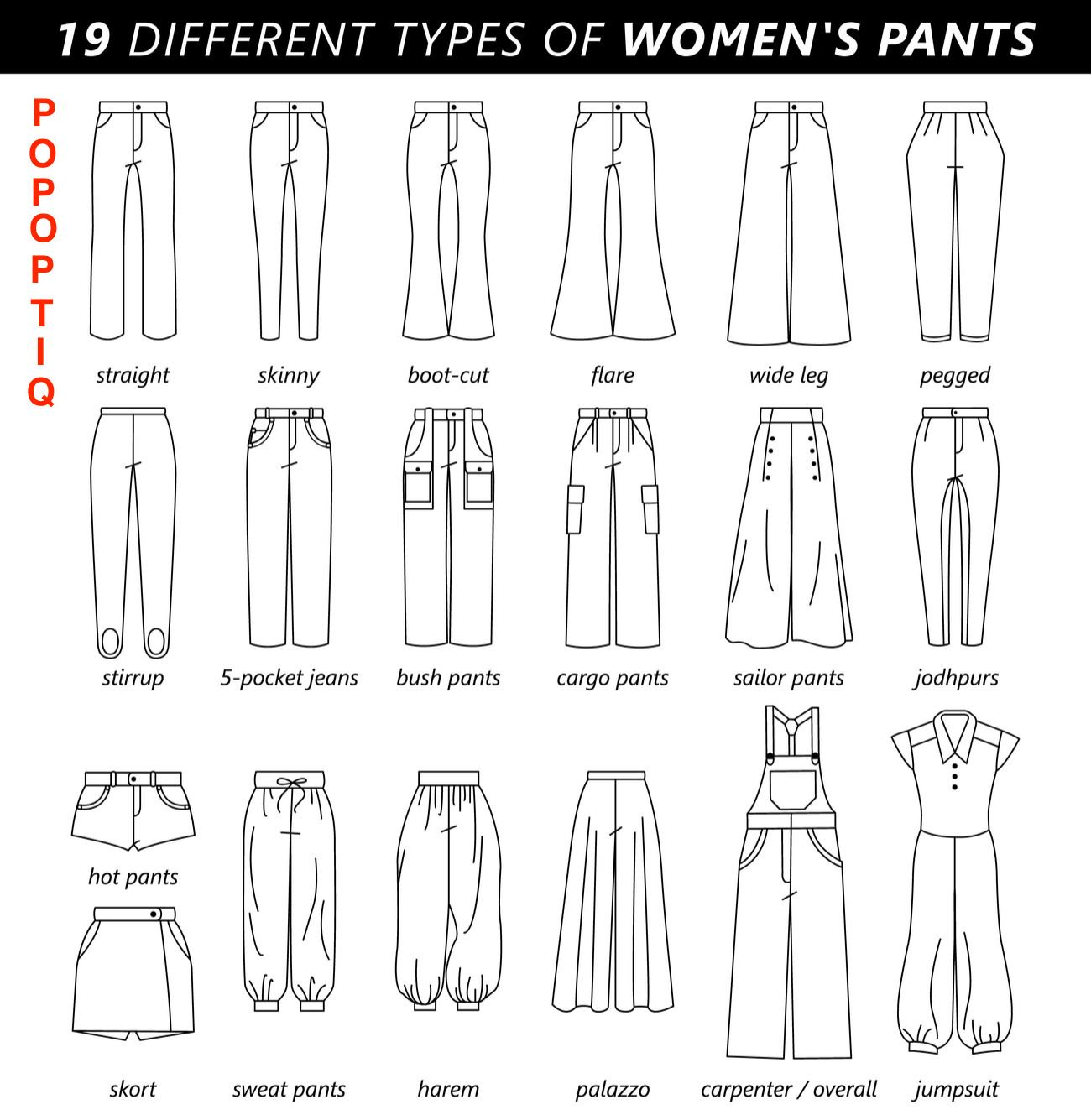 50 Different Types of Pants for Women and Men (Epi