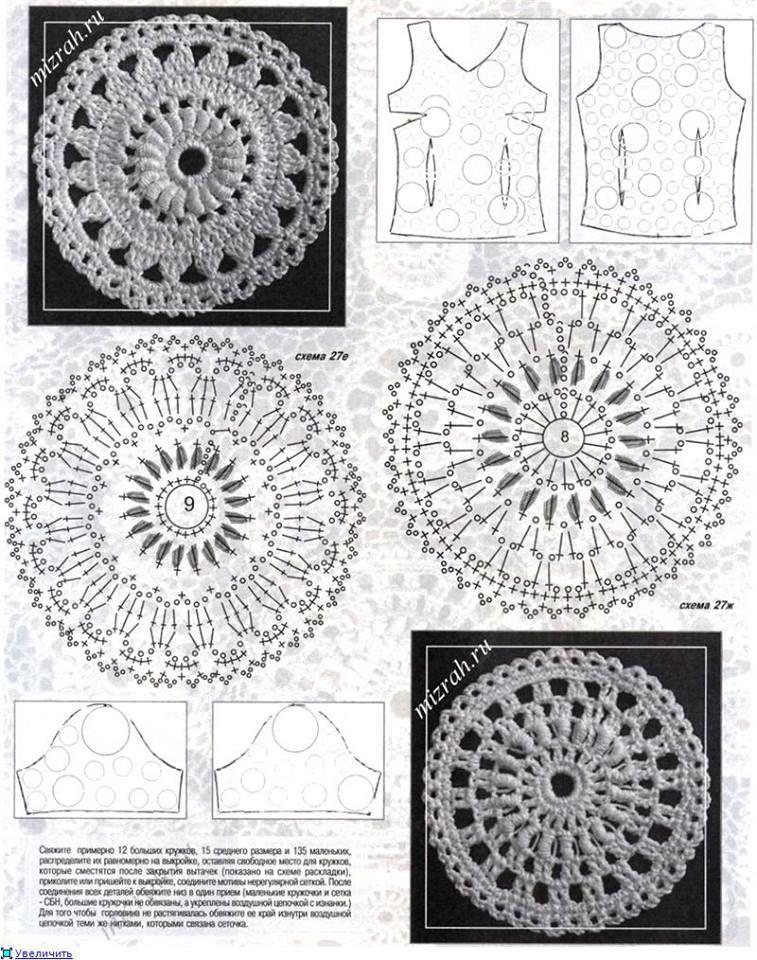Jersey Circulos de Crochet Patrones - Patrones Crochet | CROCHET ...