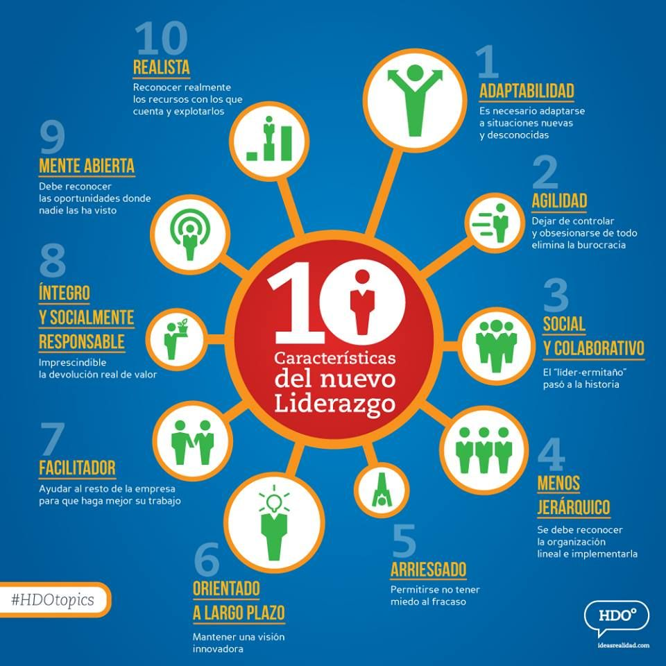 10 Características Del Nuevo Liderazgo Infografia Infographic Tics Y Formación Habilidades De Liderazgo Estilos De Liderazgo Liderazgo