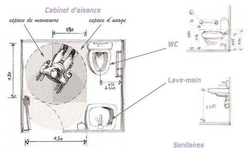 e r p les sanitaires accessible pour moi mobilite. Black Bedroom Furniture Sets. Home Design Ideas