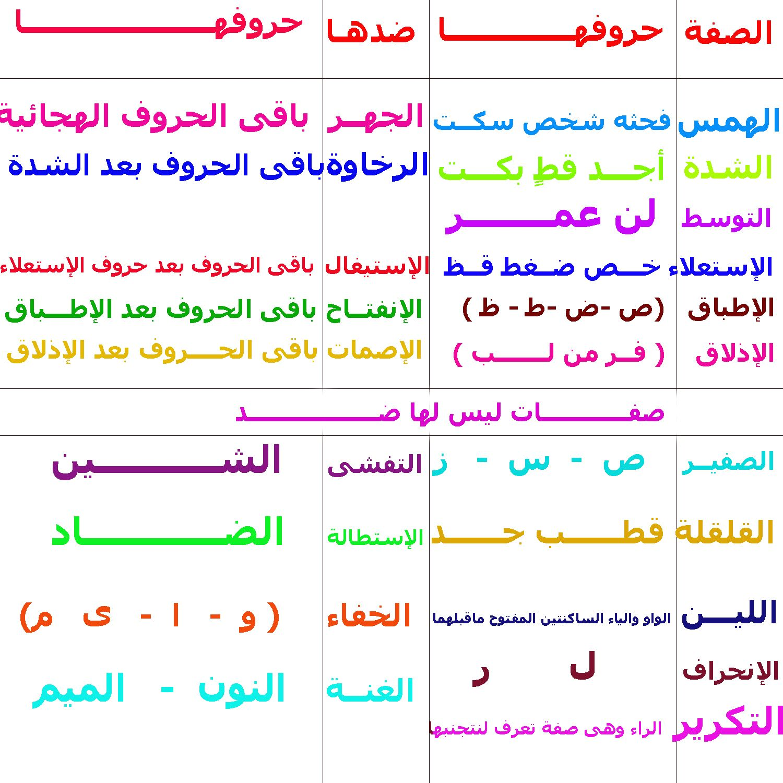 Pin By Saida On اسلام Quran Book Islam Facts Quran Verses