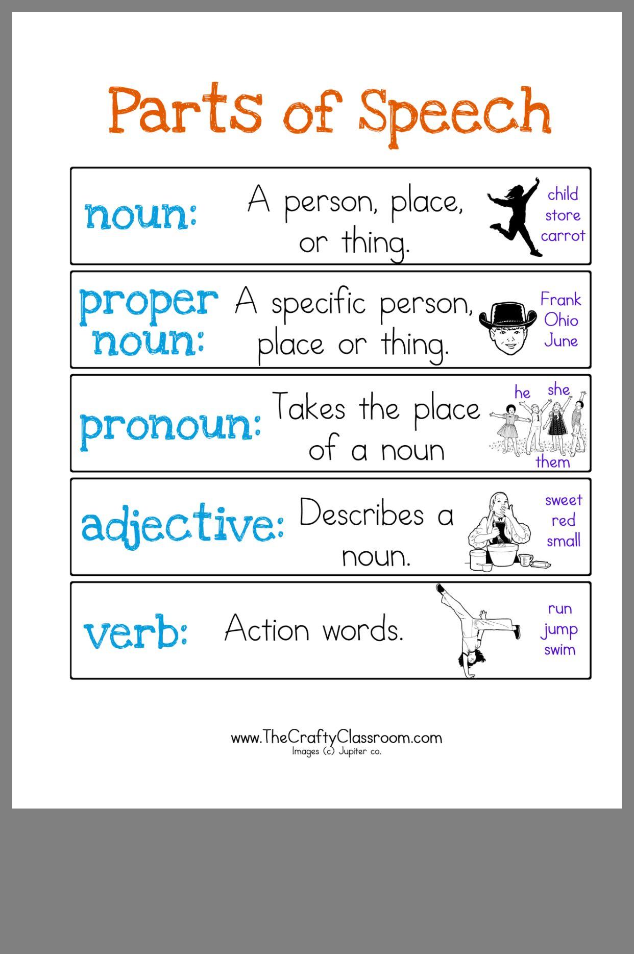 Pin By Amy Jeannine On Homeschool Happiness Teaching Writing Homeschool Language Arts Homeschool Grammar [ 1869 x 1242 Pixel ]