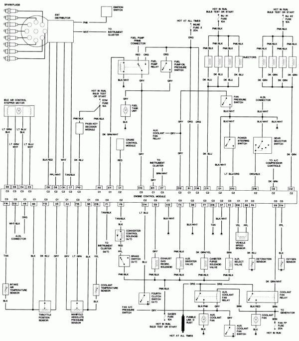 17+ 1991 camaro engine wiring diagram,engine diagram - wiringg.net | camaro  engine, diagram, engineering  pinterest