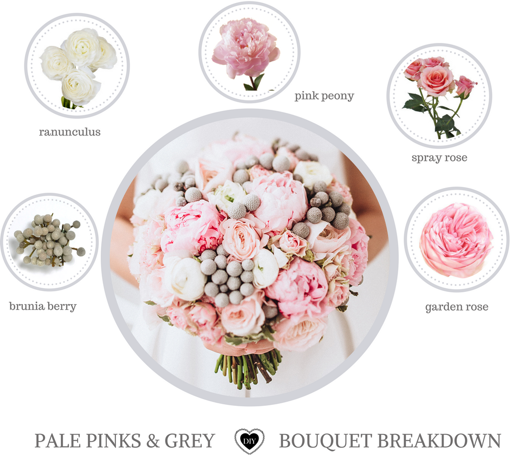 Wedding Flower Tips: How To Make A Bouquet: Flower Names By Color Flowers