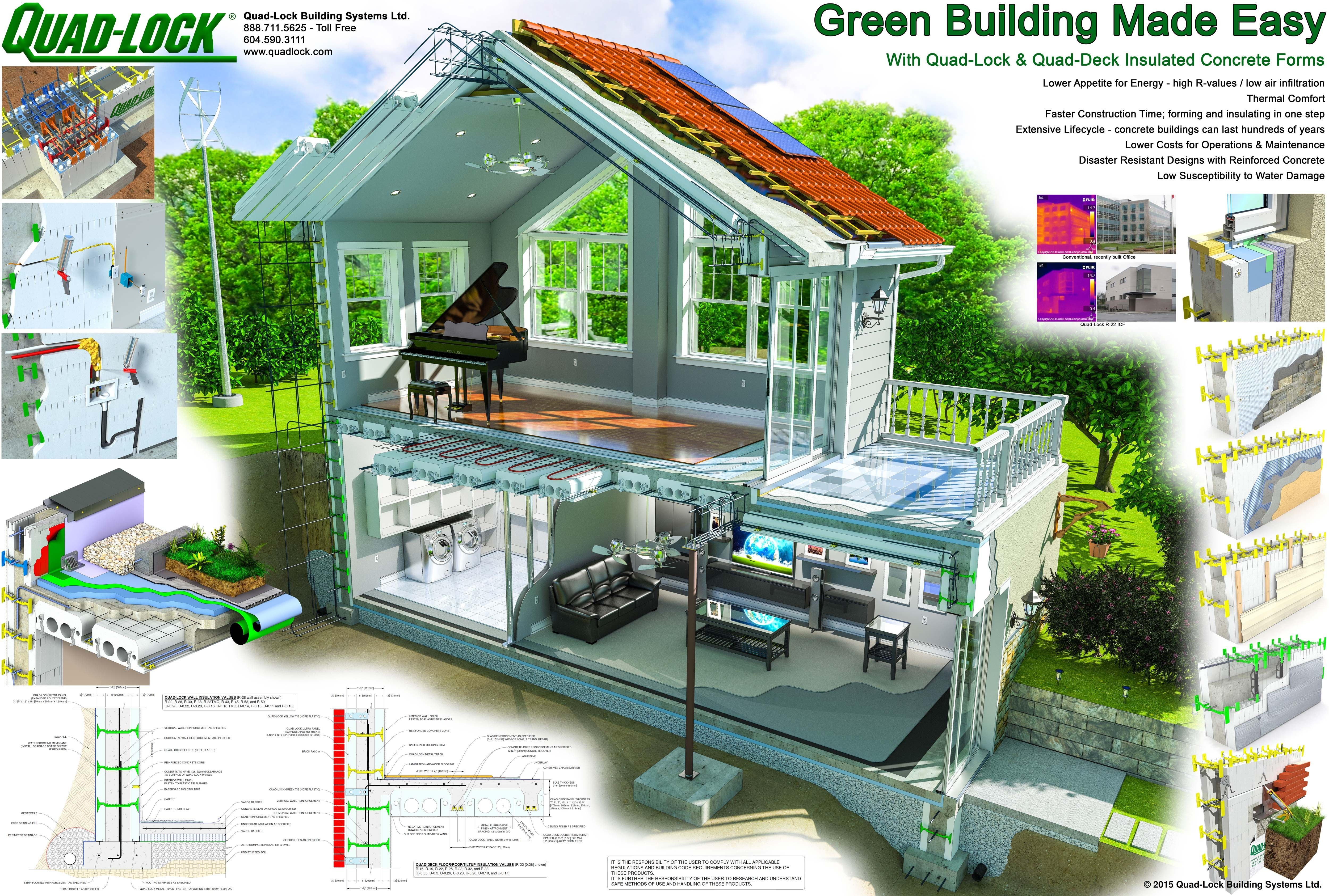 sustainable high performance system - HD5000×3372