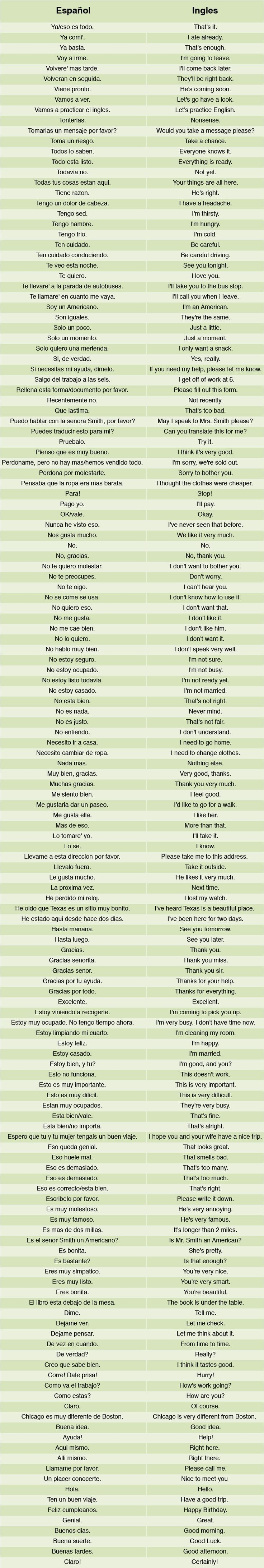 Te Dejo Cosas útiles Para Que Mejores Tu Inglés How To Speak Spanish Learning Spanish Spanish English