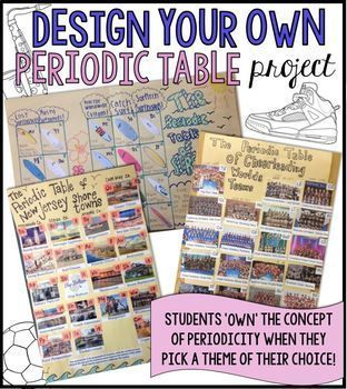Periodic table project design your own using a theme of your perfect student centered project on periodicity design your own periodic table project urtaz Choice Image