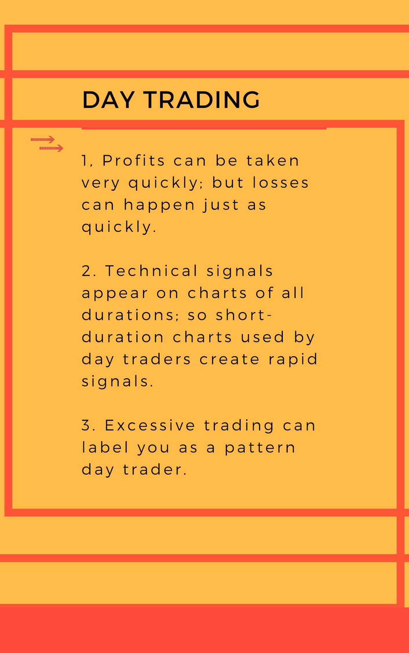 Day Trading 3 Things You Need To Know Before You Start The Money Craft Day Trading Day Trader Trading