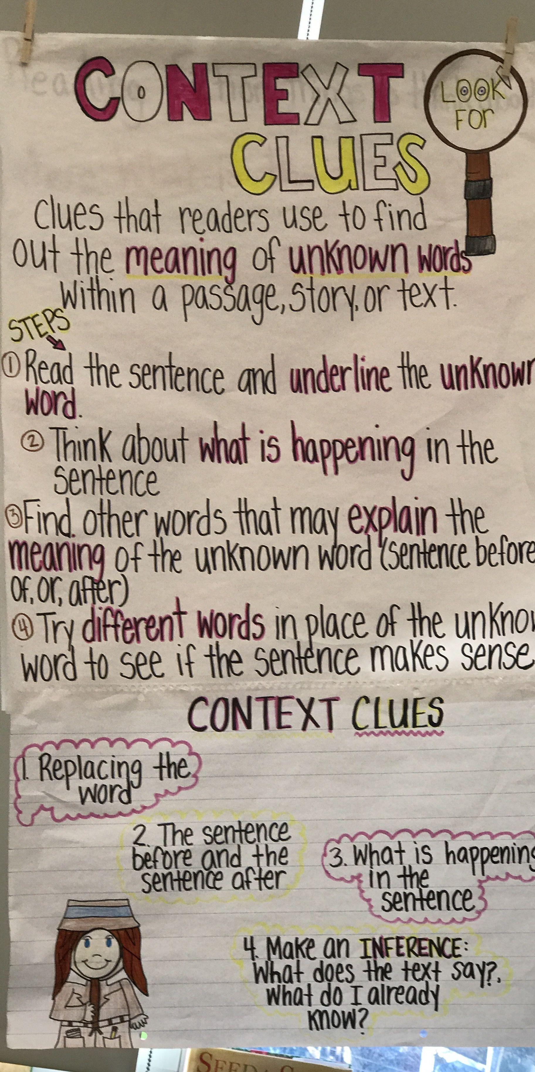 Context Clues Anchor Chart 3rd Grade