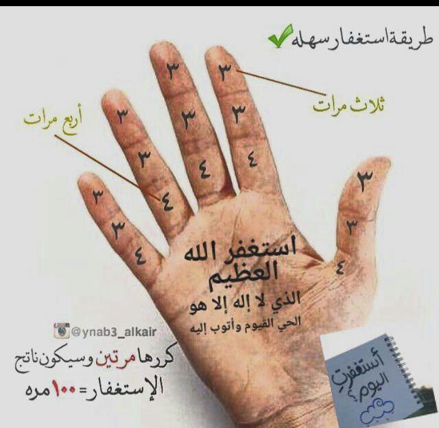 Pin By B B On Belle Quran Verses Words Of Wisdom Little Prayer