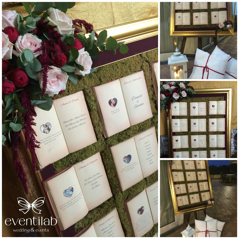 Tableau De Mariage Idee Creative Ed Originali Mariage Matrimonio Tiffany Indicazioni Matrimonio