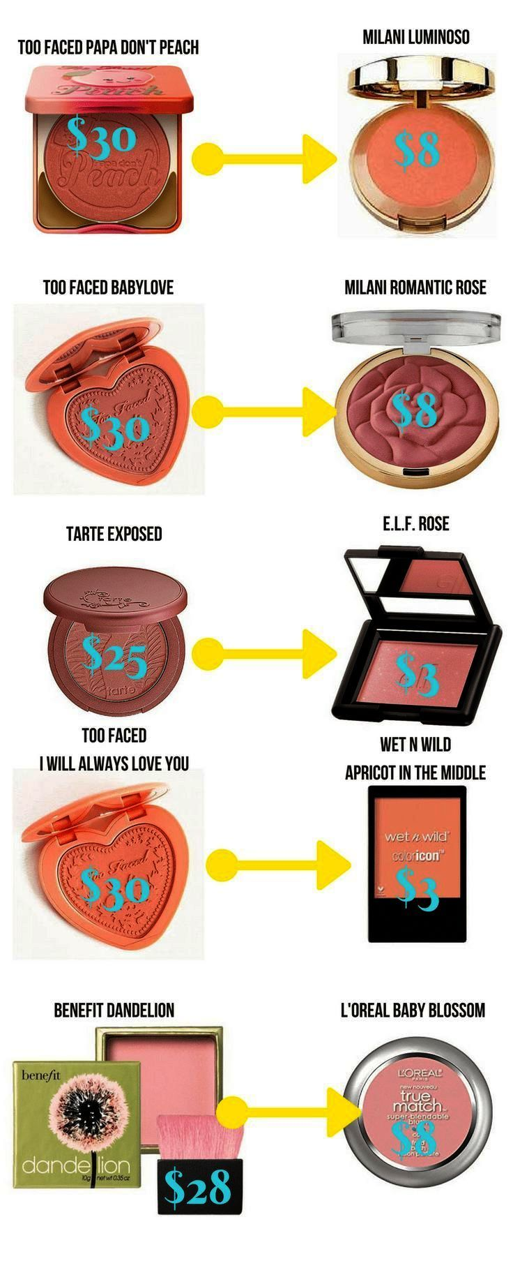 Found... Non Toxic Makeup Brands Drugstore ;) Makeup