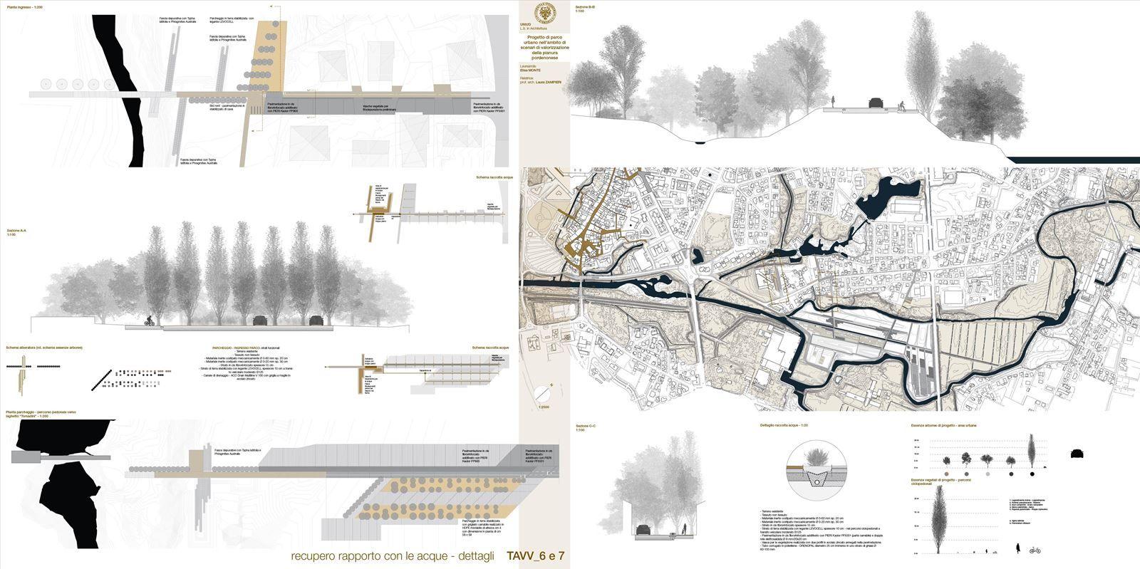 Architettura Del Verde view full picture gallery of tesi di laurea in architettura