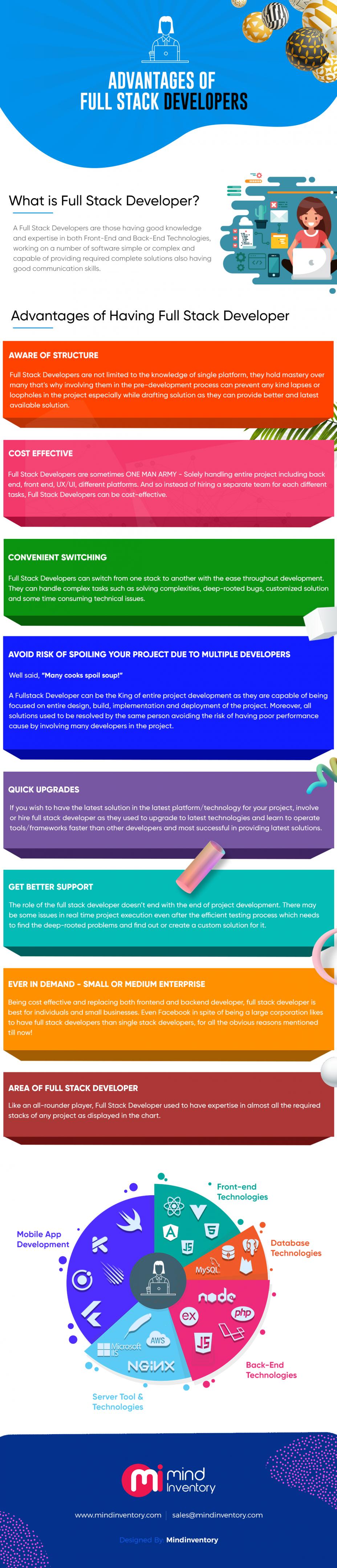 Advantages of Hiring Full Stack Developers Full stack