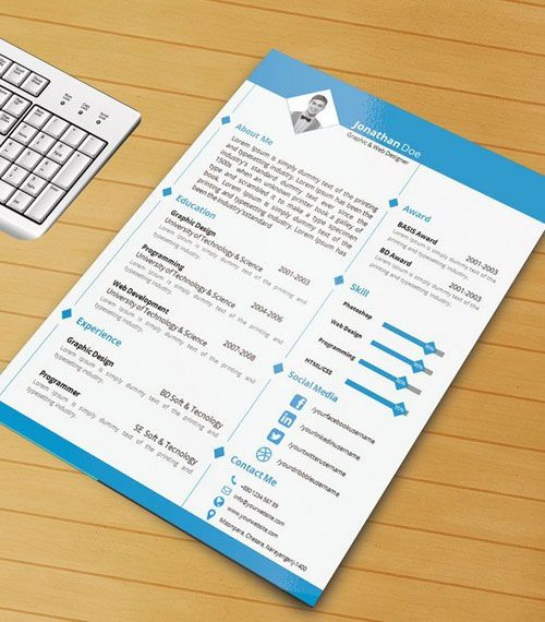 117+ Best Free Creative Resume PSD Templates