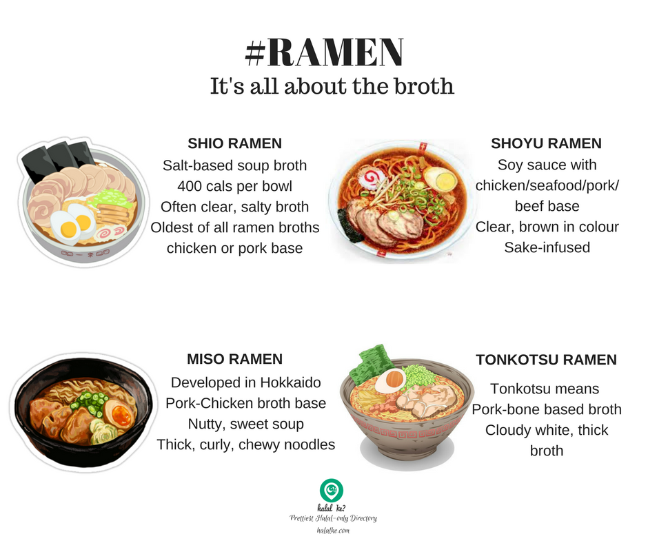 Be Cautious Of The Origins Of Ramen Ingredients We Are What We Eat Ingredientsmatter Nonhalal Halalke Ramen Ingredients Halal Recipes Sushi Rice