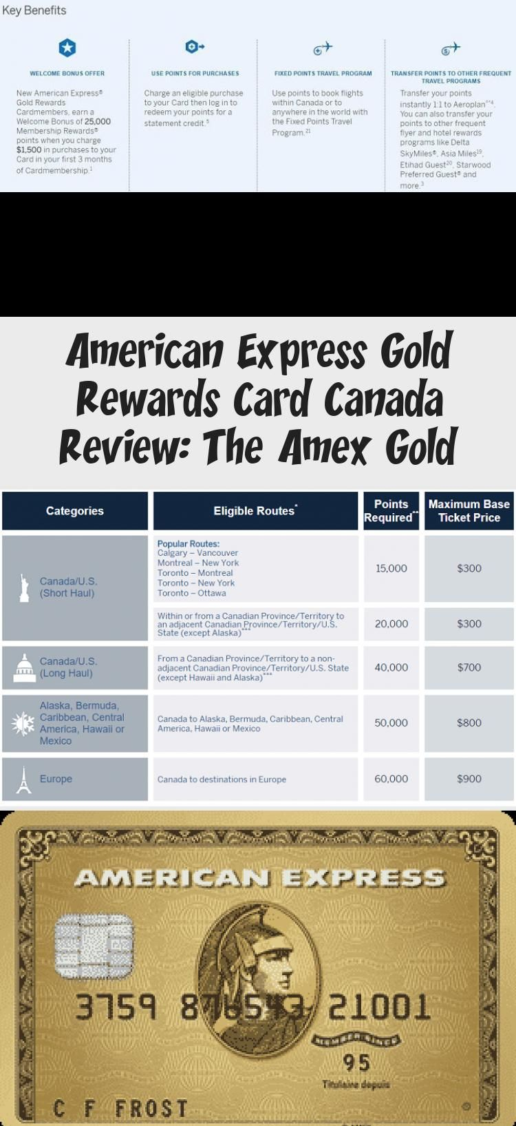 American Express Gold Rewards Card Canada Review The Amex Gold Credit Score