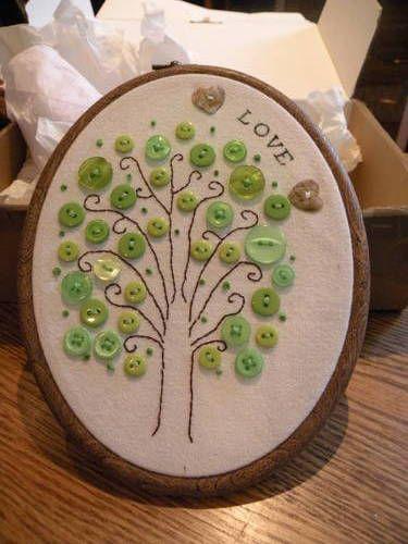 Árvore de botões