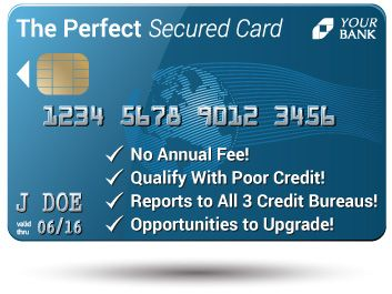 What Is A Secured Credit Card And How Does It Work Bankrate Secure Credit Card Small Business Credit Cards Credit Repair